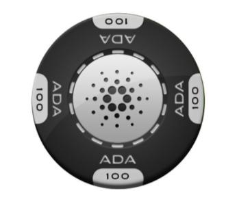 エイダコイン(ADA)